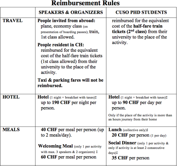Reimbursements rules